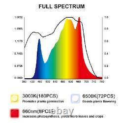 1000W LED Grow Light Veg Flower Indoor Dimmable Sunlike Full spectrum For Indoor