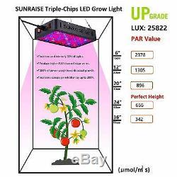 1000W Led Grow Light Full Spectrum For Indoor Plants Veg And Flower Sunraise Led