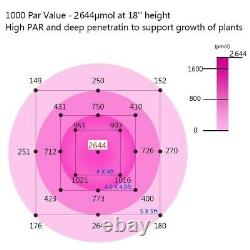 1200/2000With4000W LED Grow Light Hydroponic Full Spectrum Indoor Veg Flower Plant