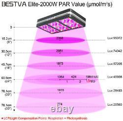 2000W Reflector Full Spectrum Indoor Plant VEG Bloom Mode Grow Light US STOCK
