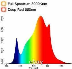 2000W Watt Led Grow Light Full Spectrum Lamp For Plants Hydroponics Veg Flowers