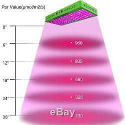 2PCS Mars Hydro UL Certified 600W LED Grow Light Full Spectrum Veg Flower Indoor