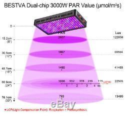 3000W Full Spectrum LED Grow Light Hydroponic Veg Plant Bloom Lamp Kit