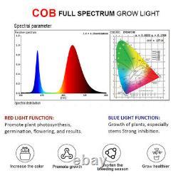 4× 300W Watt COB Led Grow Light Full Spectrum Lamp Plant Hydroponics Veg Bloom