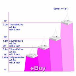 5000W LED Grow Light Full Spectrum for Hydro Flower Bloom Veg Plant Lamp Panel