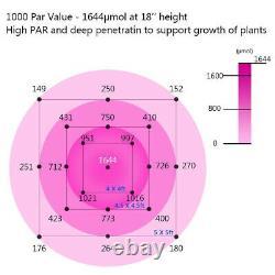 5000W LED Grow Light Hydroponic Full Spectrum Indoor Veg Flower Plant Lamp Panel