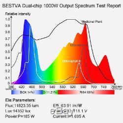 BESTVA 1000W LED Grow Light Full Spectrum Indoor Plants Veg Bloom US STOCK