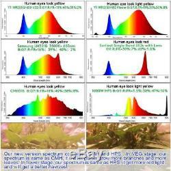 Commercial Full Spectrum LED Grow Light Strips Indoor Veg Flower IP65 Grow Bars