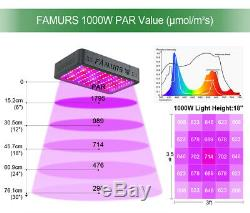 FAMURS 1000W Triple Chips LED Grow Light Full Spectrum with Veg and Bloom Switch