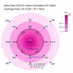 Mars Hydro 300W COB Led Grow Light Full Spectrum Plant Indoor Veg Flower Garden