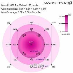 Mars Hydro Mars II 1600W Led Grow Light Full Spectrum Indoor Plant Veg Flower
