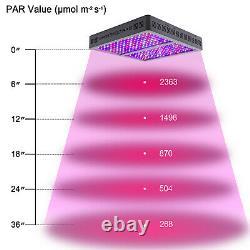 VIPARSPECTRA 1200W LED Grow Light Full Spectrum VEG BLOOM for All Indoor Plant