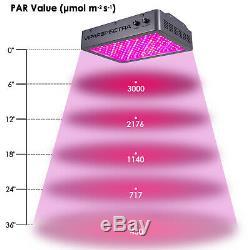 VIPARSPECTRA Dimmbale 2000W LED Grow Light Full Spectrum Veg Flower Indoor Plant