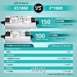 VIPARSPECTRA XS1000 LED Grow Light Samsungled LM301B Veg Flower for All Plants
