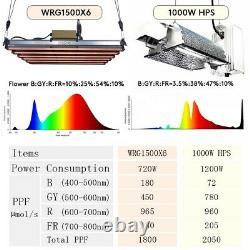 WhiteRose LED Grow Light 9000W Sunlike Full Spectrum Grow Lights for Veg Flower
