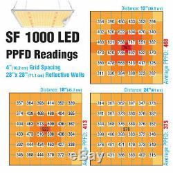 1000w / 2000with4000w Led Grow Light Samsung Lm301b Intérieur Toutes Les Étapes Veg Flower