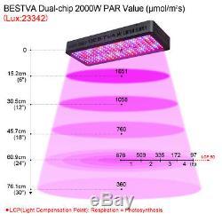 2000w Plus + Full Spectrum Led Grow Light Pour Plantes D'intérieur Fleurs Veg Bloom