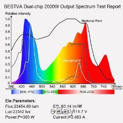 2000w Plus + Full Spectrum Led Grow Light Veg Bloom Bestva Us Stock