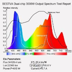 3000w Full Spectrum Led Grow Light Hydroponique Veg Usine Bloom Lampe Kit Us Stock