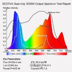30pcs 3000w Led Grow Light Full Spectrum Veg & Bloom Pour La Médecine Commerciale