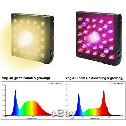 Aglex 600w Led Grow Light Cob Full Spectrum Veg Fleur Hydroponique De Plantes D'intérieur