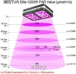 Bestva 1200w Led Réflecteur Full Spectrum Hydro Grow Light Veg Bloom Commutateur