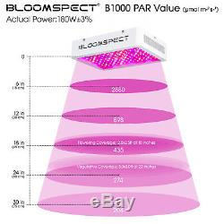 Bloomspect 1000w Led Grow Light Full Spectrum Veg Red Bloom 3 Modes & Daisy Chain