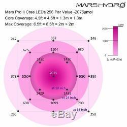 Mars Hydro Led Grow Light Pro II Cree Led 1200w Full Spectrum Intérieur Veg Fleur