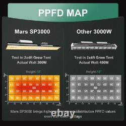 Mars Sp 3000 Grow Kits Led Grow Light With 4'x2'x6' Grow Tent Indoor Veg Flowers
