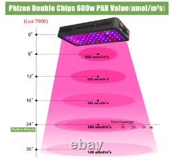 Phlizon 1200w 900w 600w Led Grow Light Veg Bloom Full Spectrum For Indoor Plants