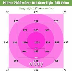 Phlizon 2000w 4xcree Cob Led Grow Light Full Spectrum Veg&bloom Hydroponics