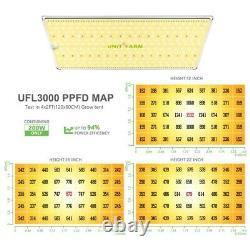 Unit Farm Ufl 3000 Led Grow Light Full Spectrum Uv Ir Indoor Plant Veg Flower