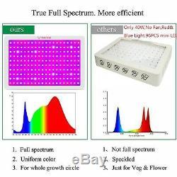 V99gro 1200/2000 / 4000w Led Grow Light Full Spectrum Veg & Bloom & Flower Lamp Changer
