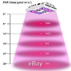 Viparspectar 2pcs Par450 450w Led Grow Light Pour L'intérieur Usine Veg / Bloom 3-dimmer
