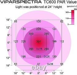 Viparspectra Timer Control Series Tc600 600w Led Grow Light Dimmable Veg/bl